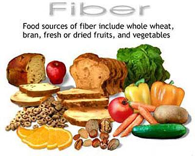 fiber_sources
